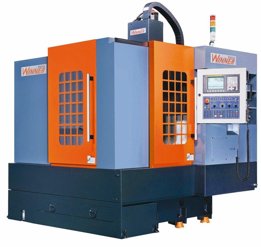 威諾斯漢「高速加工中心機」全系列,現為世界級高經濟型量產機種,提供最佳化的加工及...