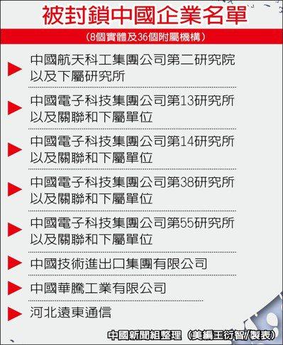 被美國列入出口管制實體清單的企業有不少來自航天及軍工領域。 世界日報記者蕭金廣/...