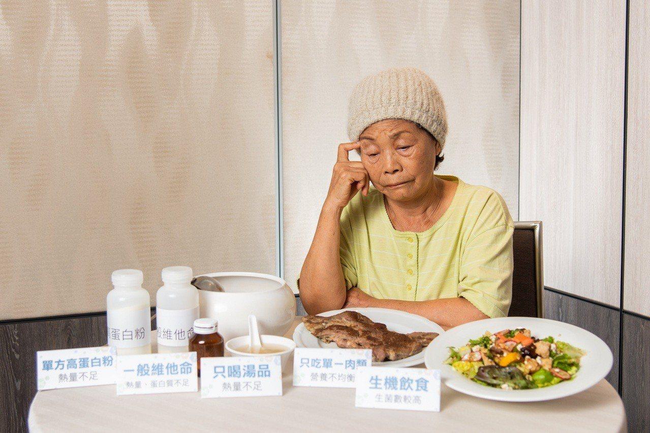 罹癌時鐘年年加快,根據最新癌症登記報告2,每5分鐘就有1人罹癌,比前次統計又快了...