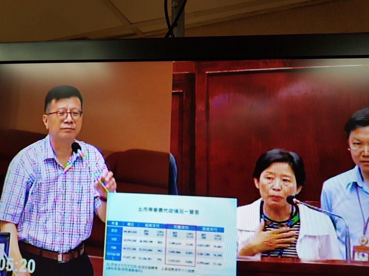 台北市議員潘懷宗(左)今天下午在交通部門質詢時質疑停管處,行動支付繳停車費至今占...