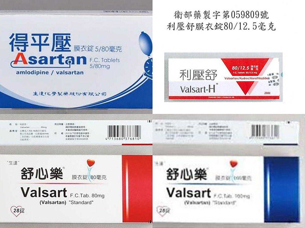 中國大陸浙江華海製藥公司製造的原料藥,日前傳出含致癌疑慮的不純物。經食藥署調查,...