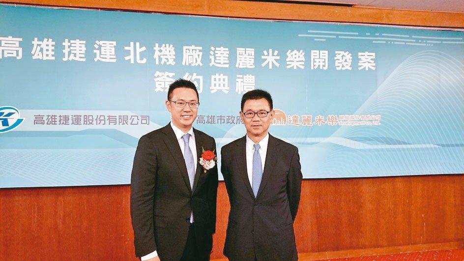 達麗建設子公司達麗米樂開發將與高雄市政府及高雄捷運三方簽署合約,以承租30年方式...