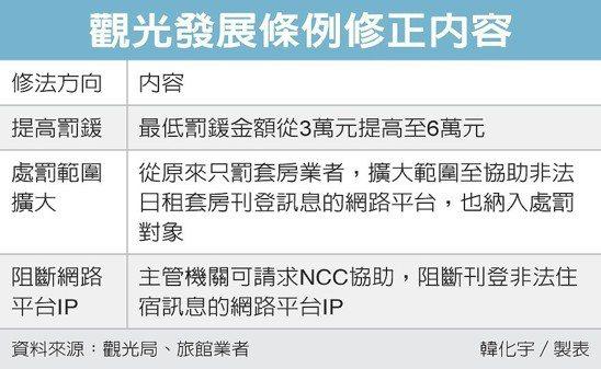 國銀第3季行動支付市場大戰 圖/經濟日報提供