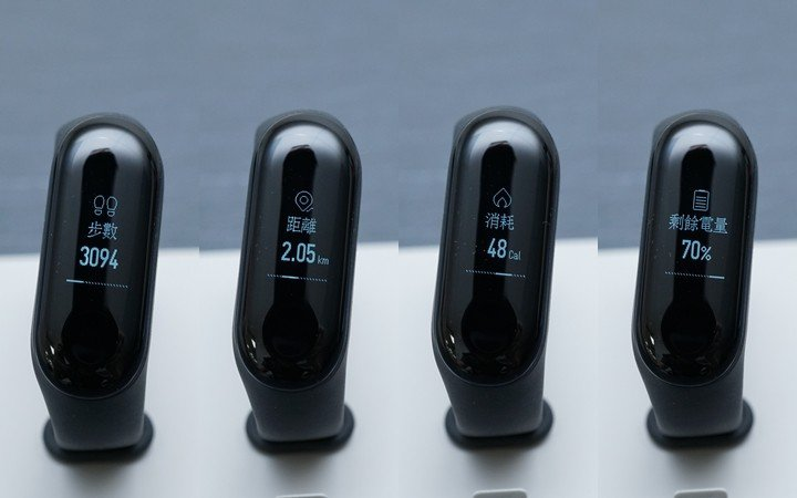 小米手環3可以直接在手環上透過左右滑動螢幕直接查看步數、距離、熱量、電量等。 圖...