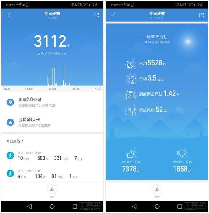 手機上的小米運動app也會同步手環累積的數據,並可從「統計」中查看不同日期或不同...