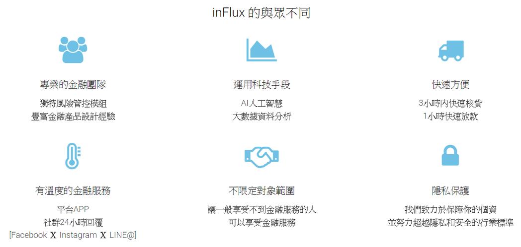InFlux普匯金融科技的P2P借貸平台,具備金融專業及AI智能科技功能。 In...