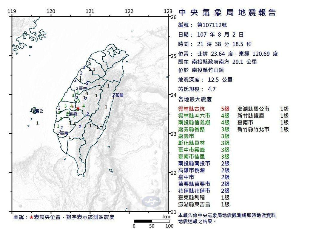昨南投縣政府南方29.1公里發聲芮氏震度4.7地震。圖/中央氣象局提供