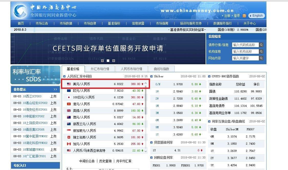 中國外匯交易中心截圖