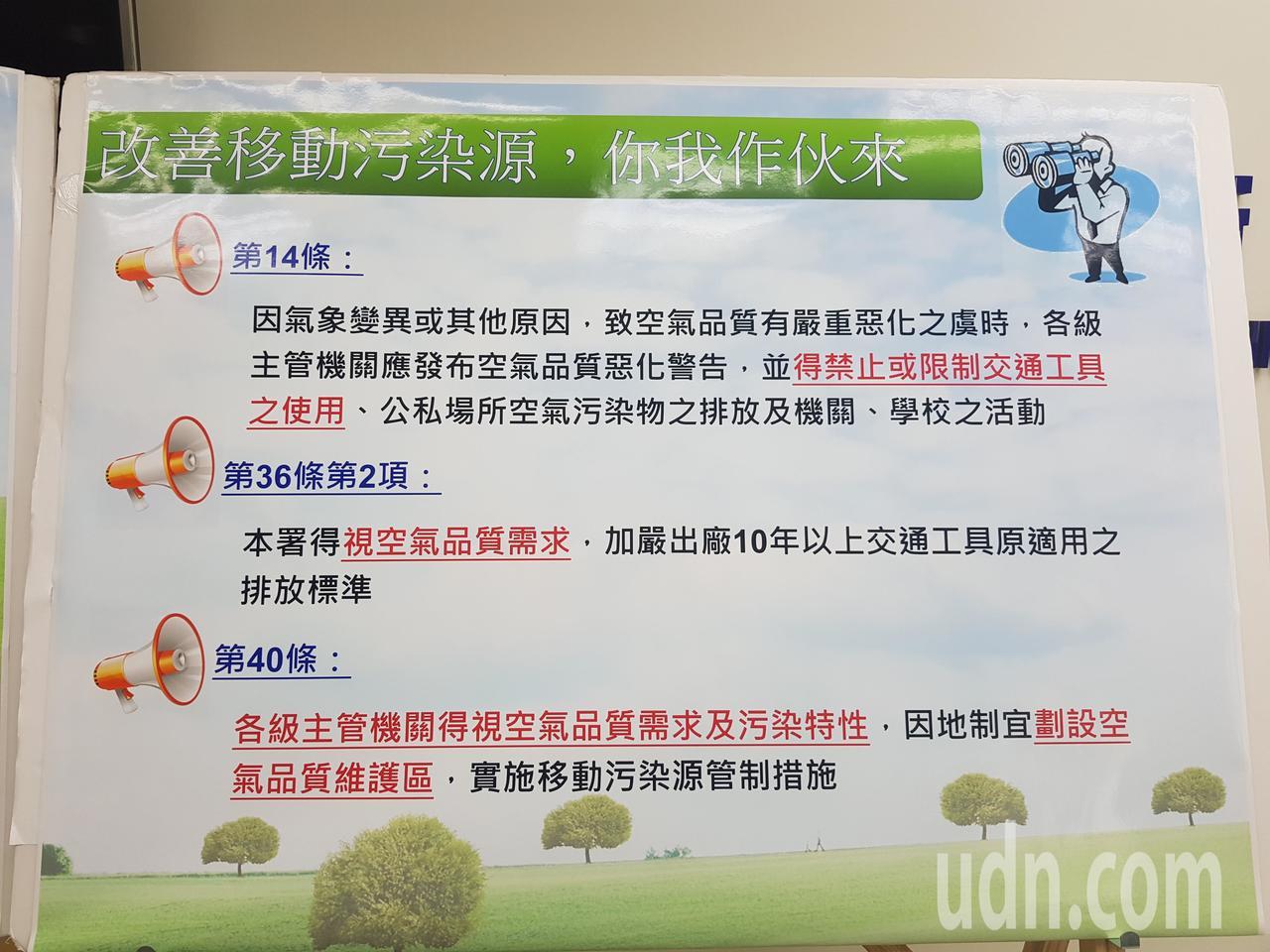 空汙法修正案今正式實施。記者彭宣雅/攝影