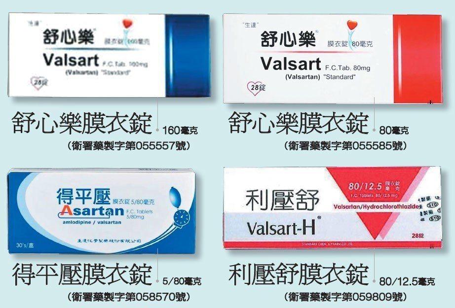 衛福部食藥署日前公布四款生達化學製藥的降血壓藥也受汙染。圖/本報資料照片