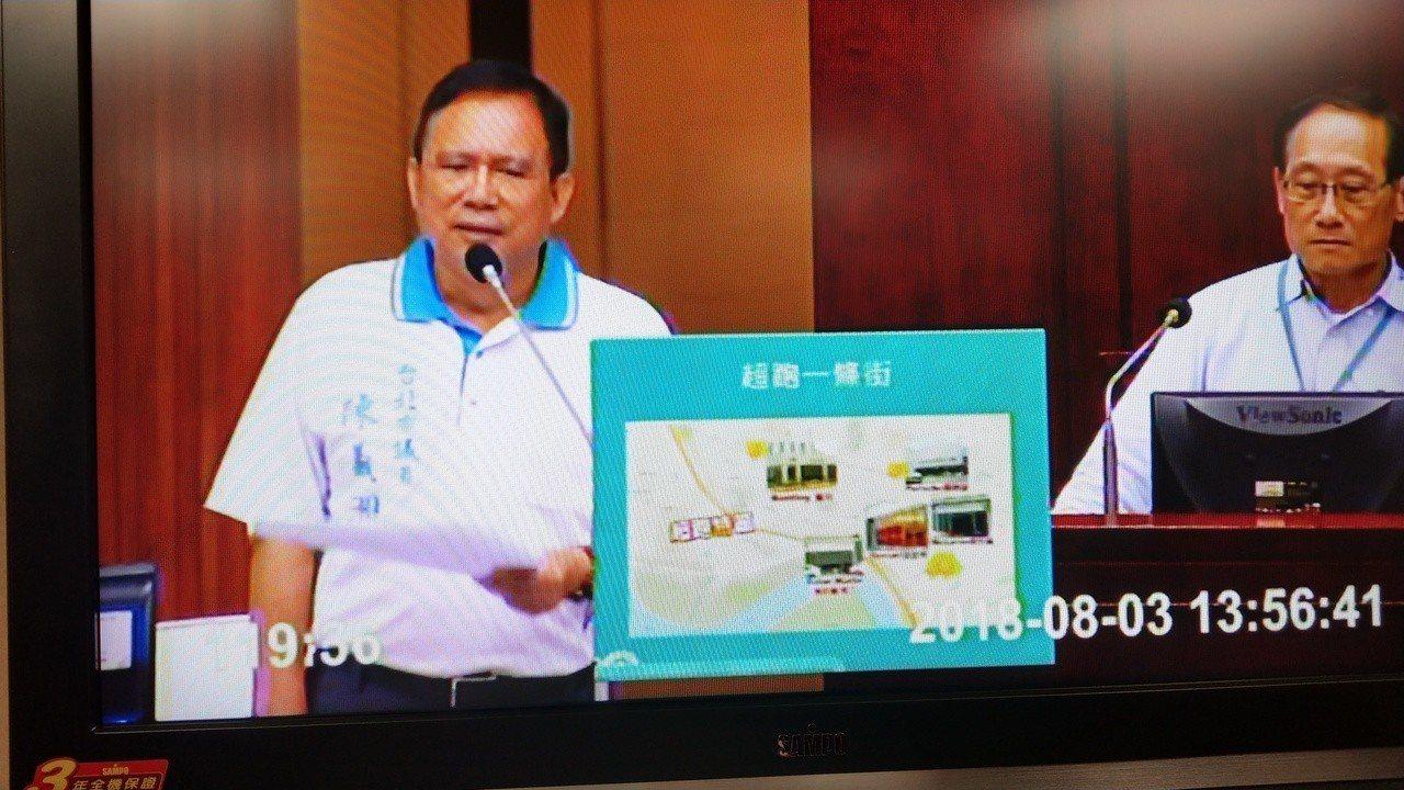 台北市議員陳義州下午在議會交通部門質詢,認為超跑帶來噪音,也嚇到其他用路人,駕駛...