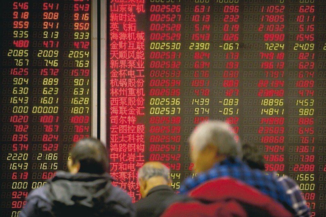 A股讓出全球市值第二名的寶座。 本報系資料庫