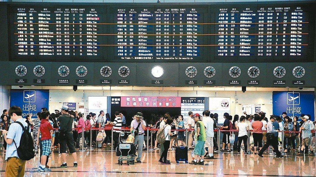 暑假出國旅遊旺季,壽險業者提醒,雖然透過信用卡購買機票,便附贈保險,但仍建議另投...
