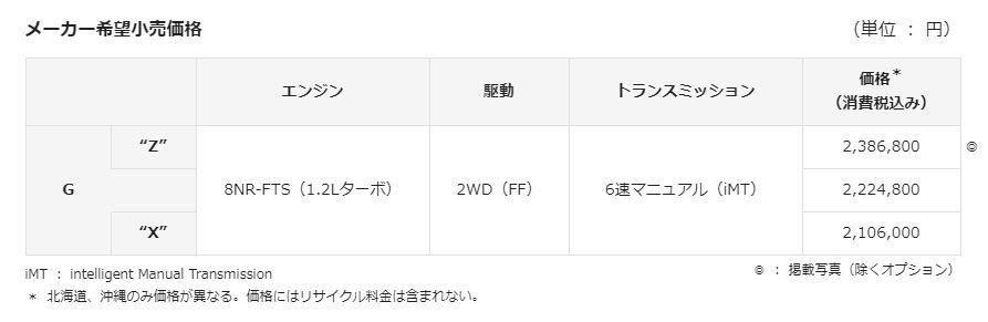 日本國內Corolla Sport手排版本價格編成。 摘自Toyota