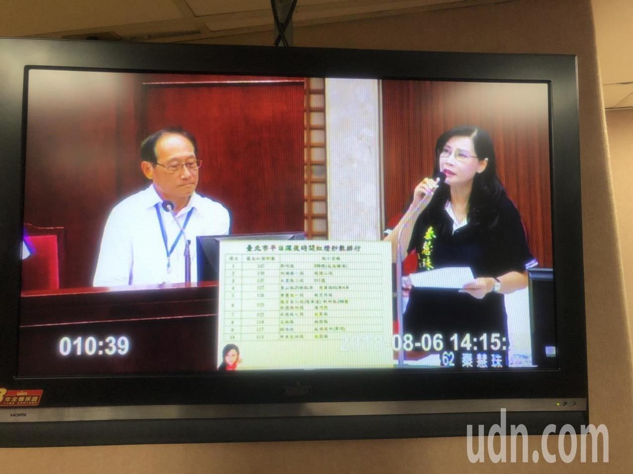 台北市議員秦慧珠質疑,反觀台北市不僅沒有動作,深夜凌晨1時至5時,甚至還有路口紅...