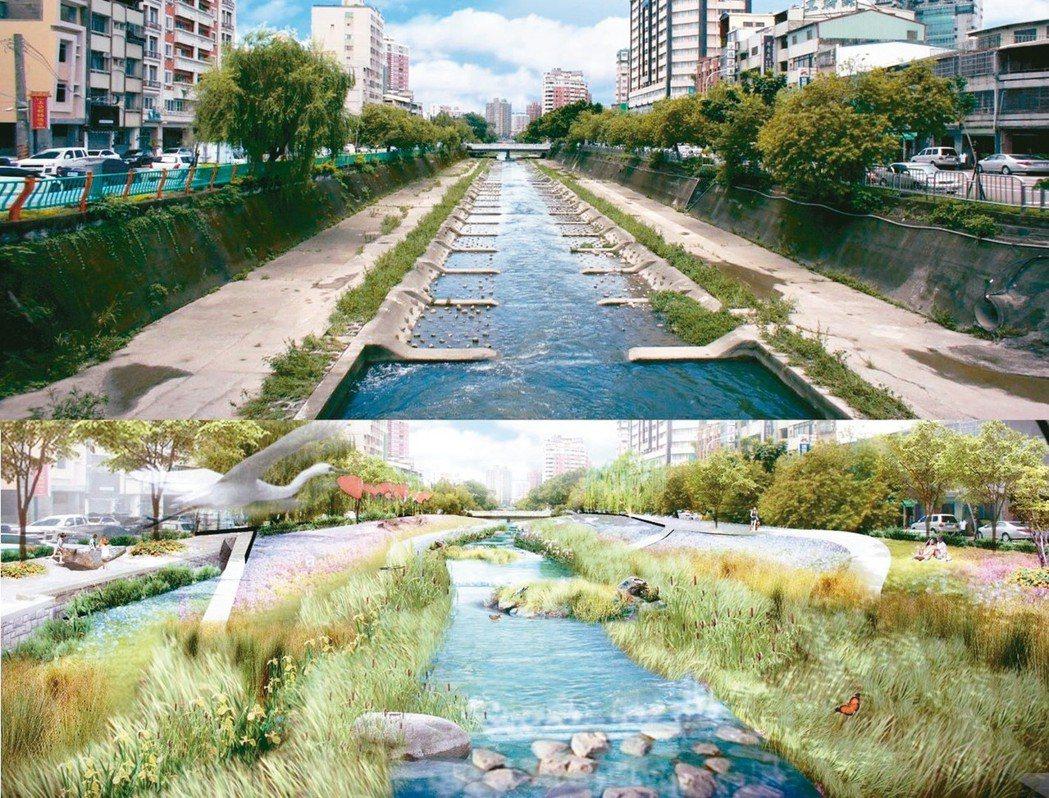台中市柳川二期整治工程以「城市新荒野」為主題,減少水泥構造物,貼近較為自然的水岸...