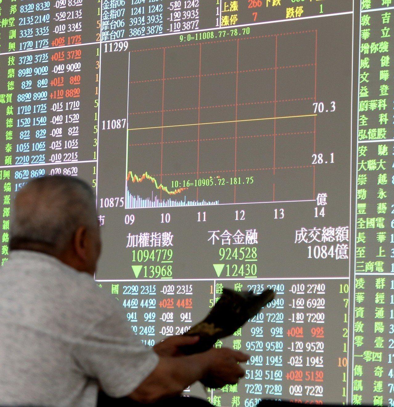 股價示意圖。圖/聯合報系資料照片