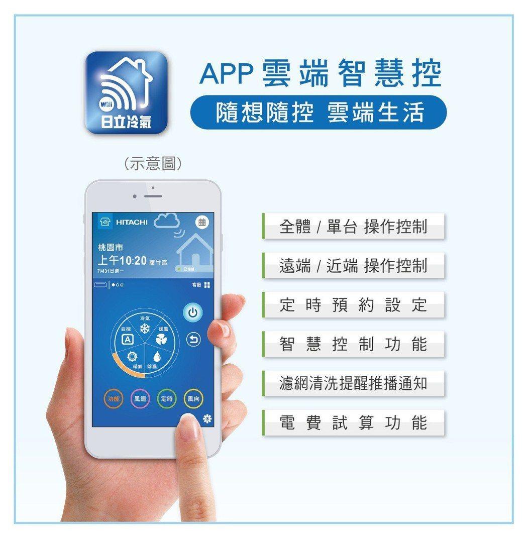 日立冷氣創新研發「APP雲端智慧控」,可雲端控制冷氣與除濕機。 日立冷氣/提供