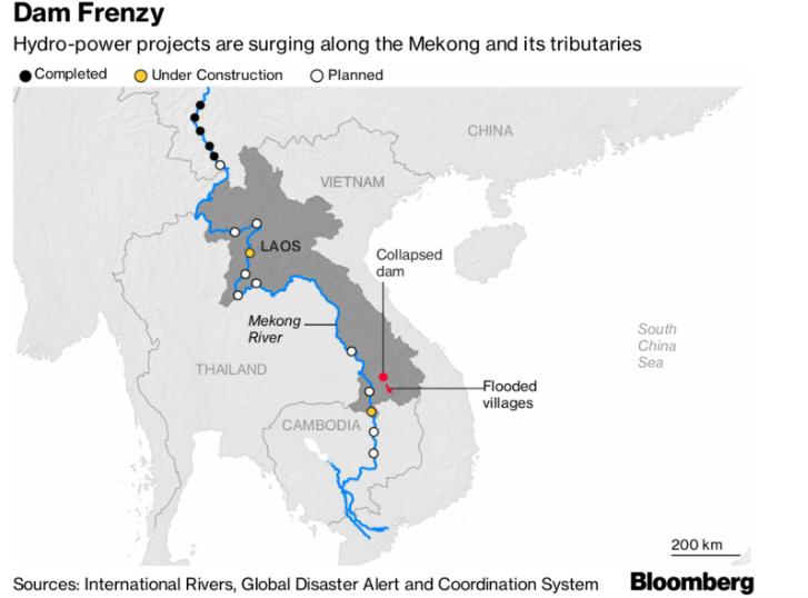 湄公河流域水壩分布圖 藍色線條:湄公河 黑色圓點:已完成的水壩 黃色圓點:興建...