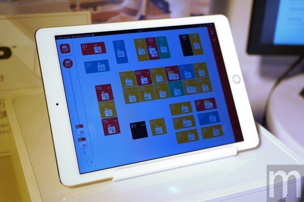 POS系統本身主要還是包含主機、出單機、iPad等終端裝置為一組使用套件