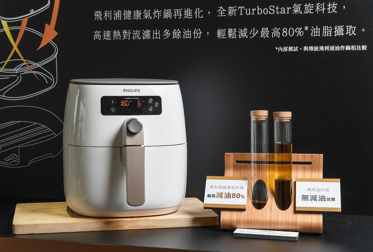 飛利浦新一代健康氣炸鍋HD9642,建議售價8,990元。圖/飛利浦提供