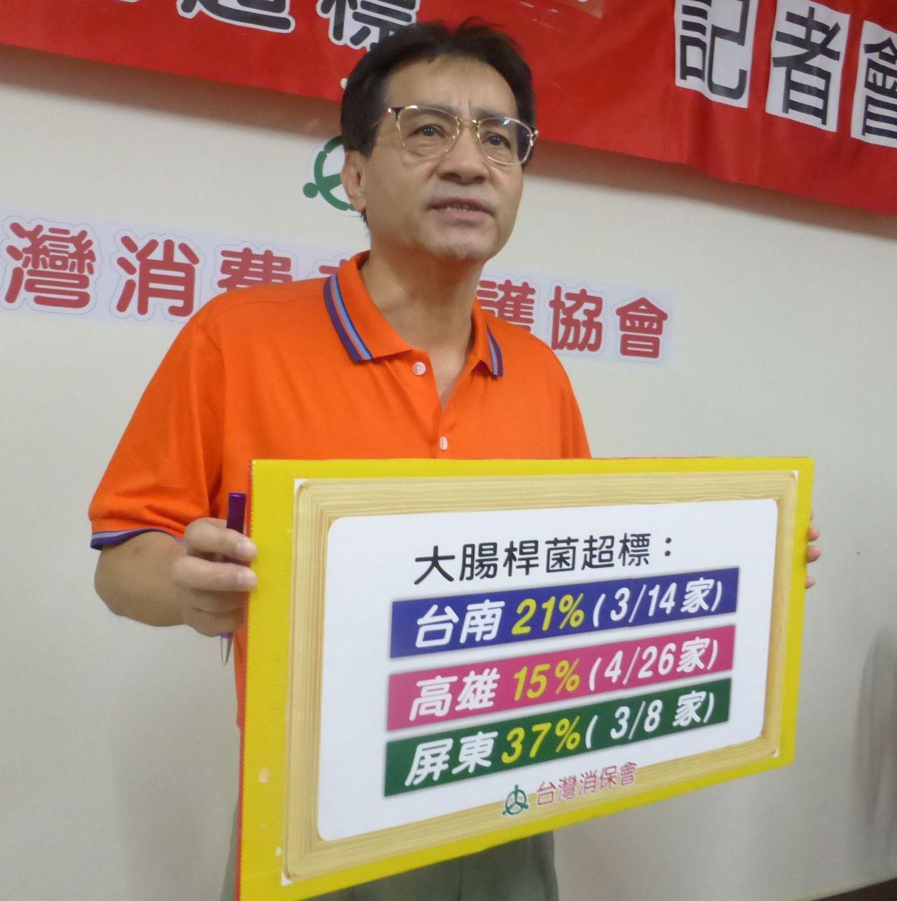 台灣消保會近期抽驗高雄、台南、屏東市場與大賣場熟食,結果顯示屏東的不合格率較高。...