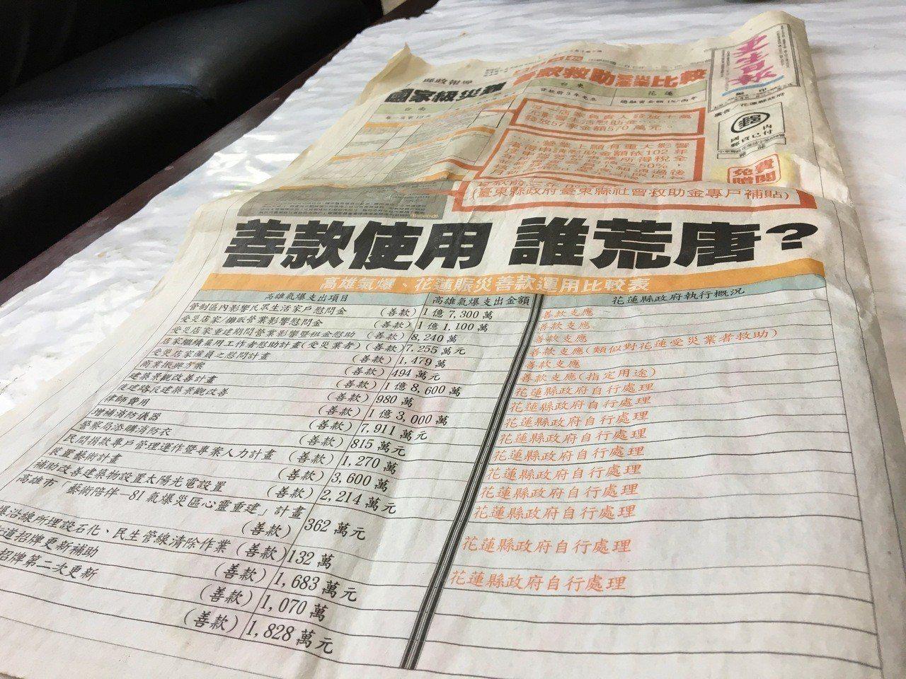 友軍款者收到花蓮縣政府寄出的震災績效文宣品,內容是比較各縣市政府賑災捐款的運用,...