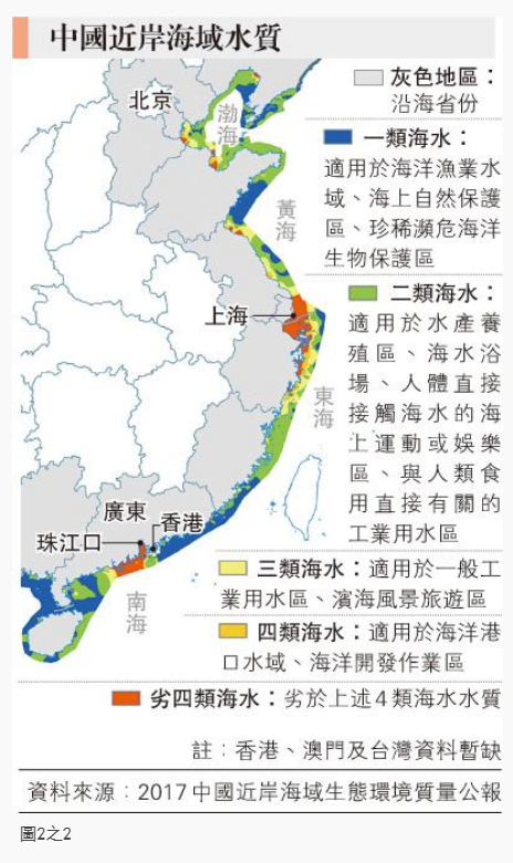 環境部水質報告,珠江口列極差。