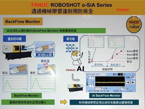 圖4 : 透過人工智慧機制來進行觀察逆流防止閥,並且推算出磨損狀況,以及必須更換...