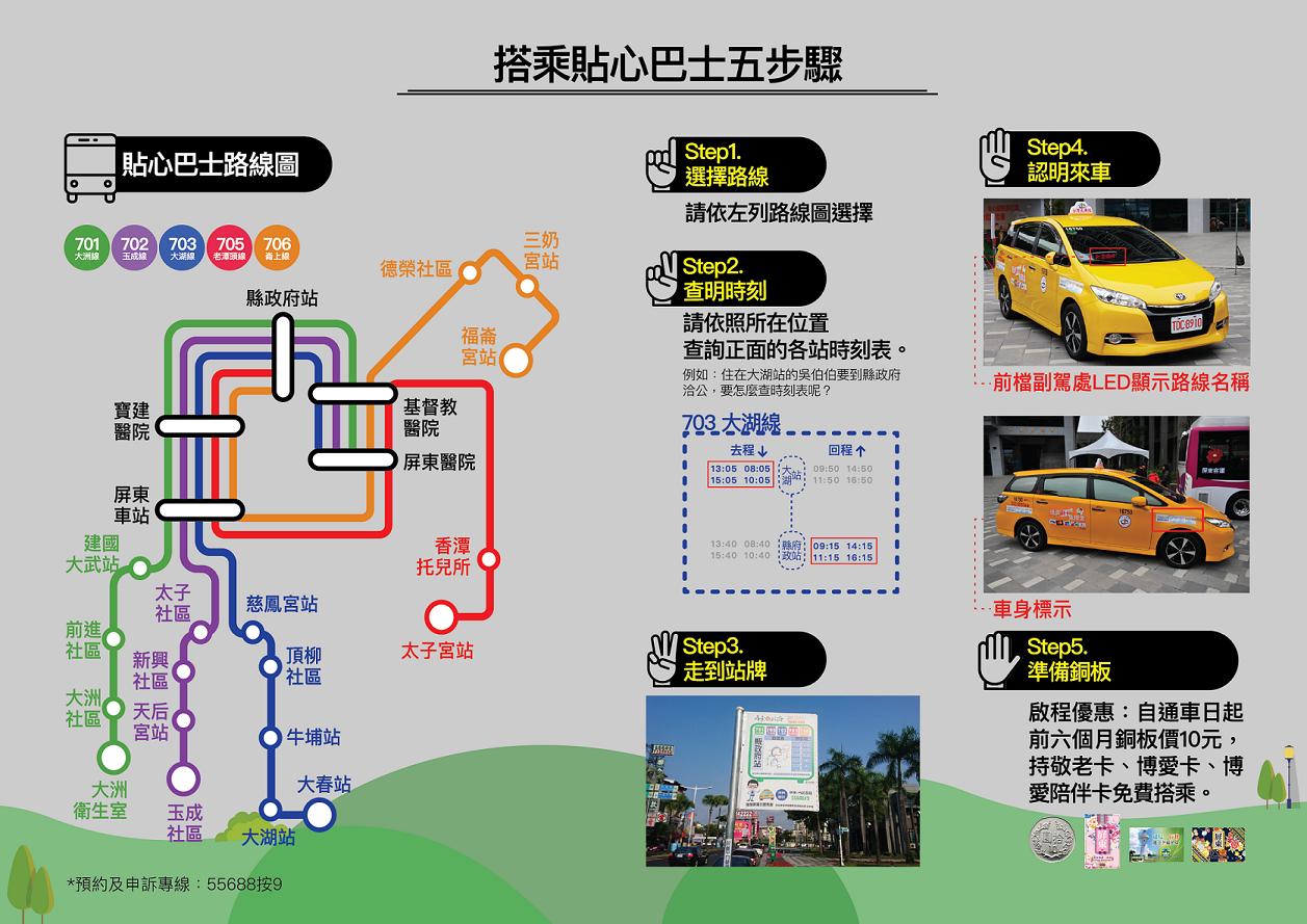 屏東縣政府推出以小黃替代公車的貼心巴士,總計有五條路線,民眾可多加利用。圖/縣府...