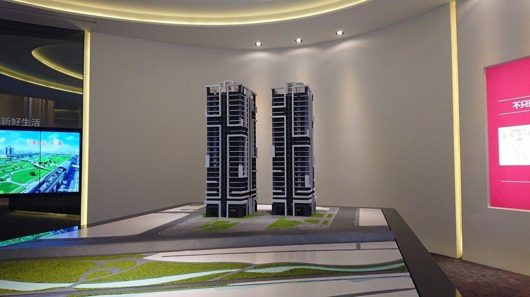 新濠建設機構旗下「新濠漾」推出不二價銷售,全案每一戶房價都透明公開化,每坪單價從...