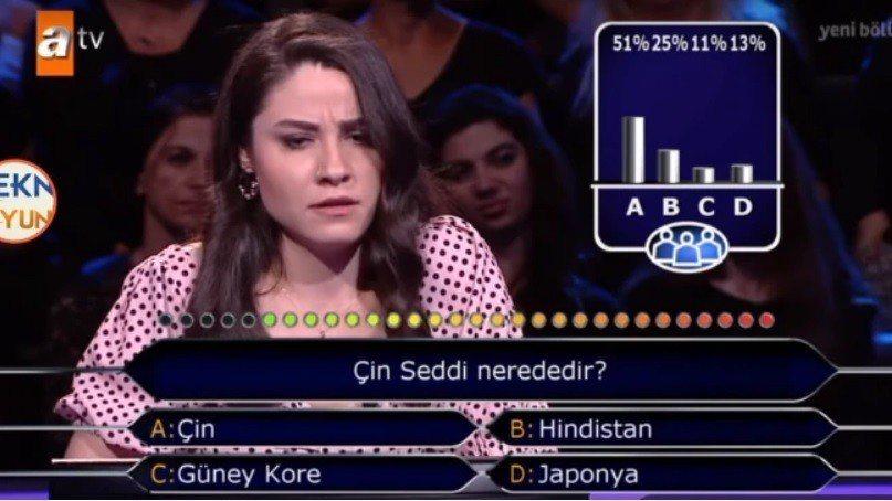 土耳其女子艾翰,在參加土國《百萬富翁》問答節目時,被問到「中國萬里長城在哪國?」...