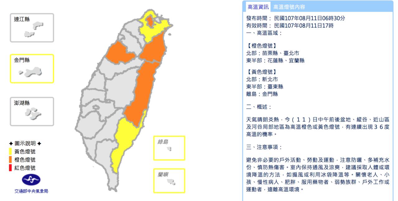中央氣象局表示,今日中午前後盆地、縱谷、近山區及河谷局部地區為高溫橙色或黃色燈號...