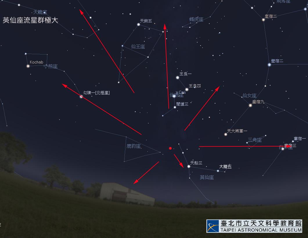 台北市立天文館預估今年「英仙座流星雨」在明、後兩天(12、13日)晚上10點以後...