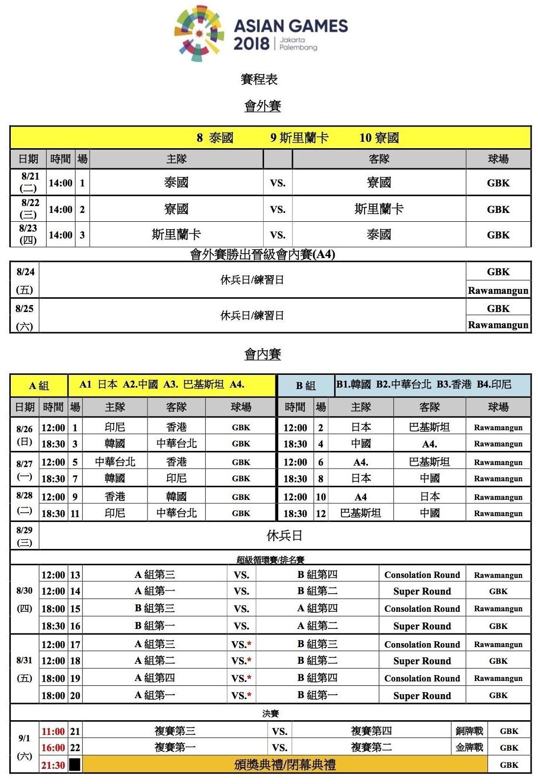 亞運棒球賽賽程。圖/中華棒協提供