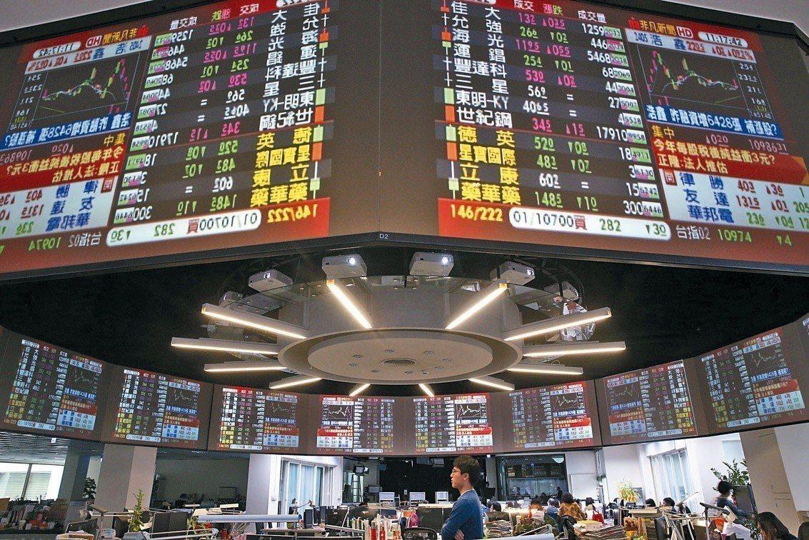 台股受到歐美股市上周五(13日)收跌,費城半導體指數下挫2.41%,影響台積電(...
