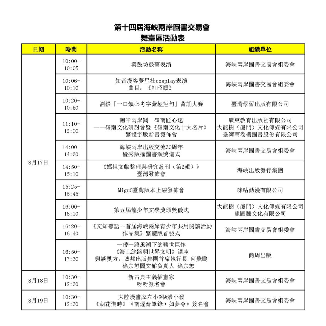 本次第14屆海圖會──舞台區活動安排一覽表。 圖/海峽兩岸圖書交易會提供