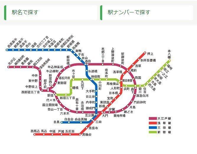 都營地下鐵路線圖。