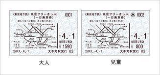 東京環遊通票。
