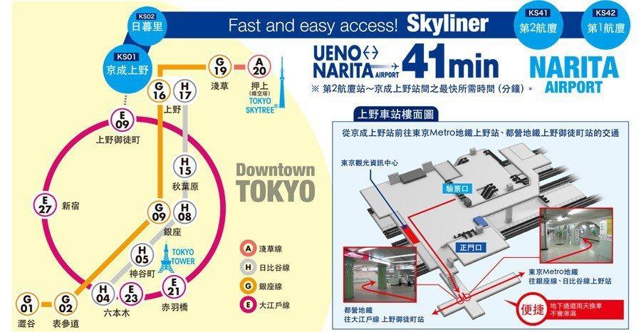 Keisei Skyliner & Tokyo Subway Ticket。