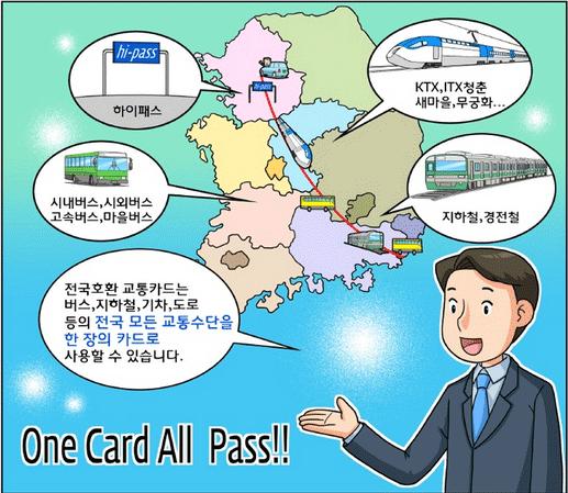 One Card All Pass。 圖/韓國觀光公社
