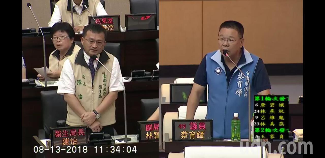 台南市議員蔡育輝上午在議會質詢台南市衛生局長陳治,認為目前護理之家的消防演練仍不...