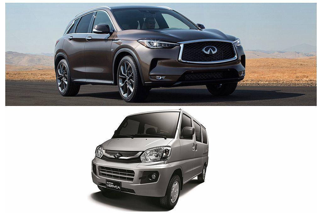 7月新車新車耗能核發資料,最矚目的就是全新Infiniti QX50及大改款中華Veryca(圖為現行款)。 圖/Infiniti、中華汽車提供