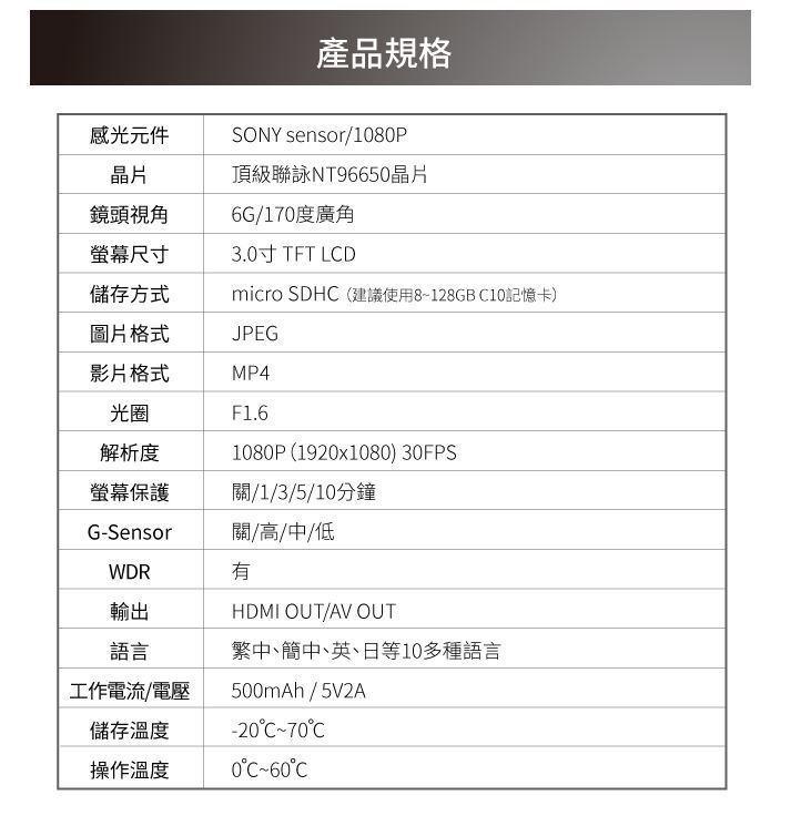 Flyone NR300規格表。 摘自Flyone泓愷科技