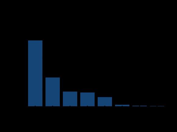 各國銀行對土耳其曝險部位資料來源:日經