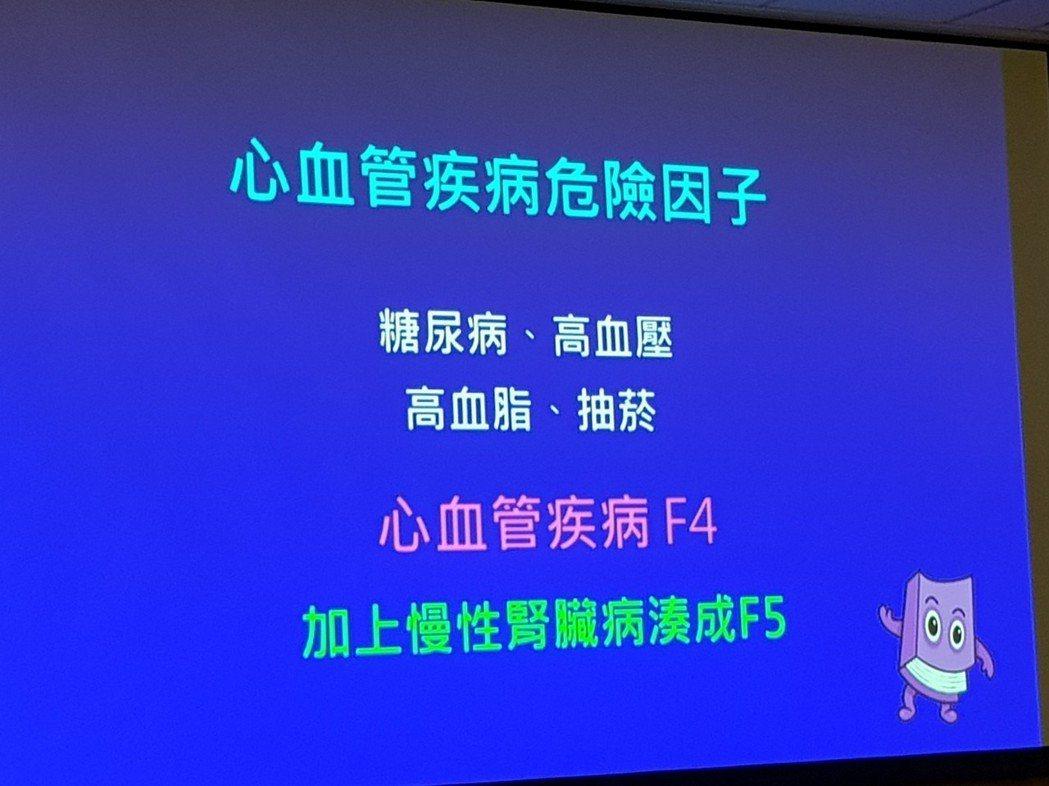 心血管疾病危險因子稱為F5。記者修瑞瑩/翻攝