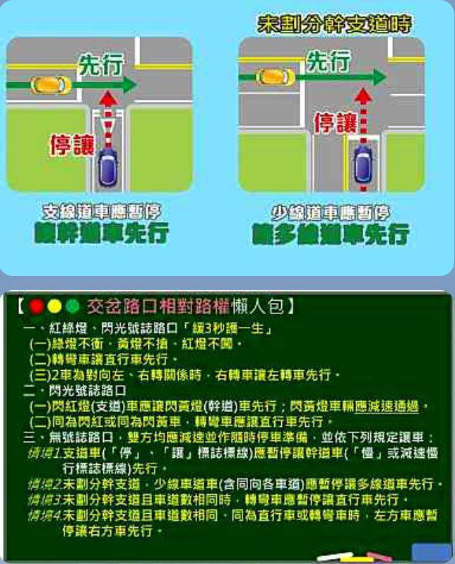 民眾漠視路口閃燈車禍傷亡頻傳,台南市警局交通大隊提供圖解預防懶人包給民眾參考。圖/台南市警局交通大隊事故組提供
