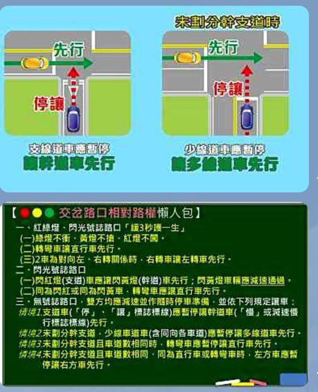 漠視路口閃燈車禍傷亡頻傳 警方提供預防懶人包