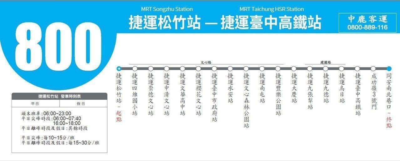 800號公車方便搭捷運。圖/台中市交通局提供