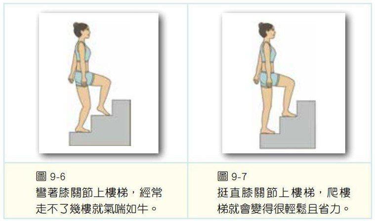 圖片提供/博思智庫出版《走對路少生病》